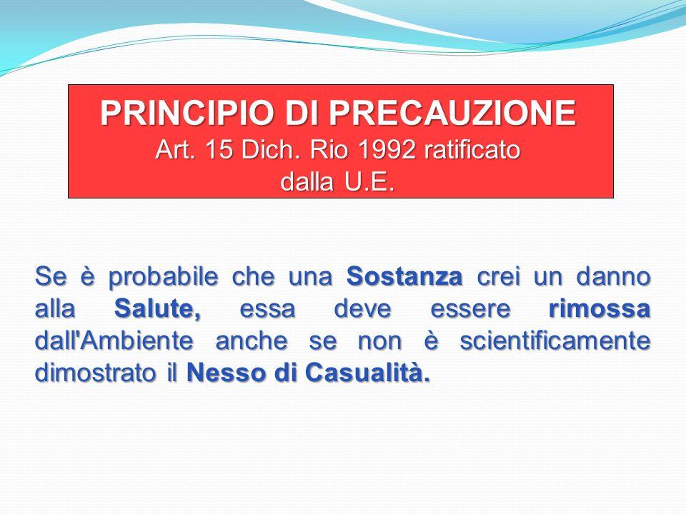 PRINCIPIO DI PRECAUZIONE Art. 15 Dich. Rio 1992 ratificato