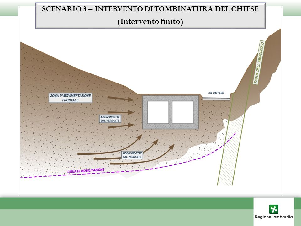 SCENARIO 3 – INTERVENTO DI TOMBINATURA DEL CHIESE