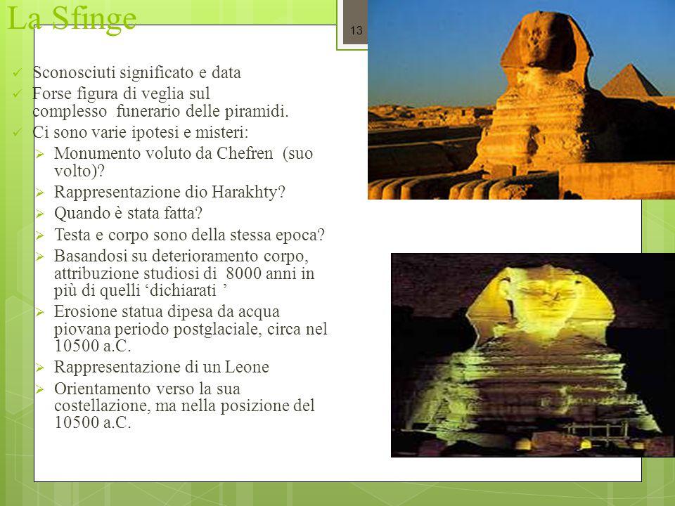 La Sfinge Sconosciuti significato e data