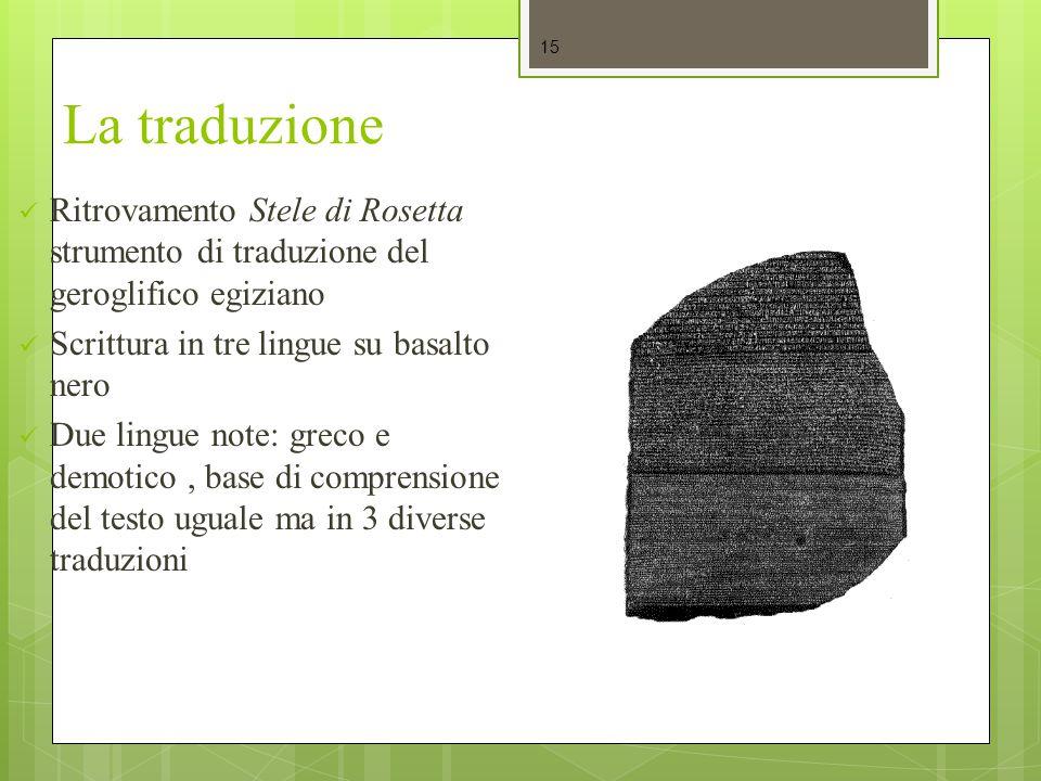 La traduzione Ritrovamento Stele di Rosetta strumento di traduzione del geroglifico egiziano. Scrittura in tre lingue su basalto nero.