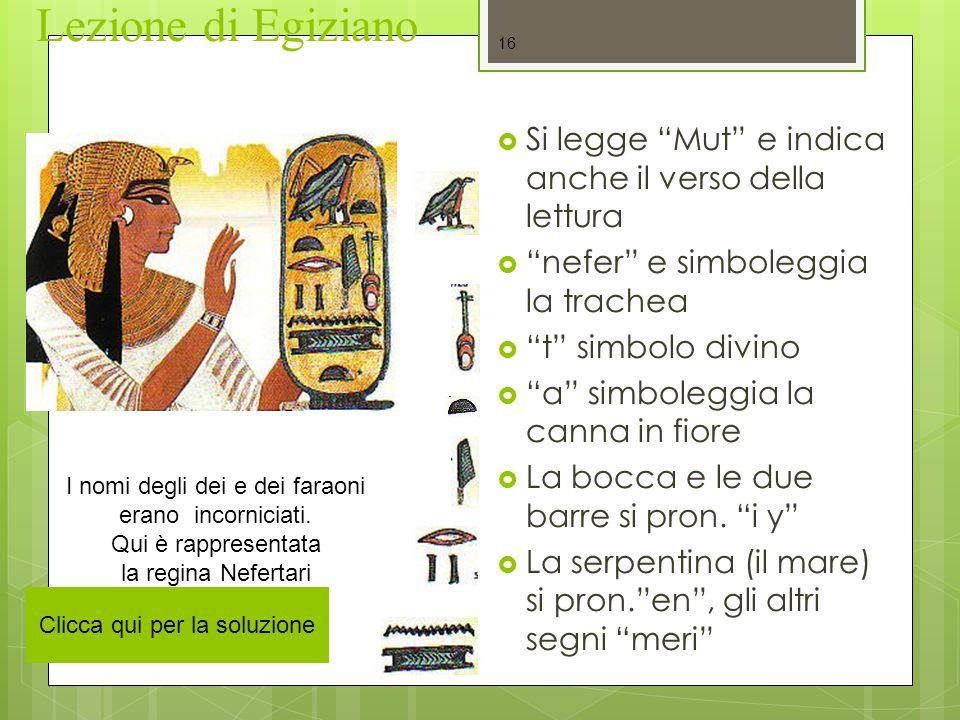 Lezione di Egiziano Si legge Mut e indica anche il verso della lettura. nefer e simboleggia la trachea.