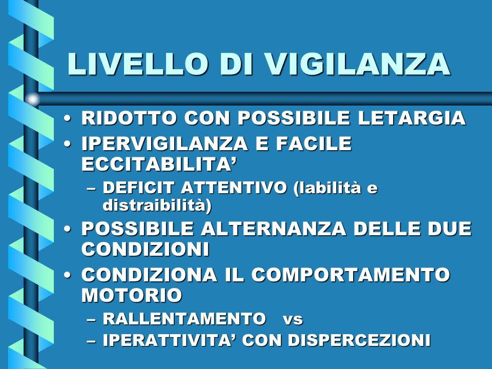 LIVELLO DI VIGILANZA RIDOTTO CON POSSIBILE LETARGIA