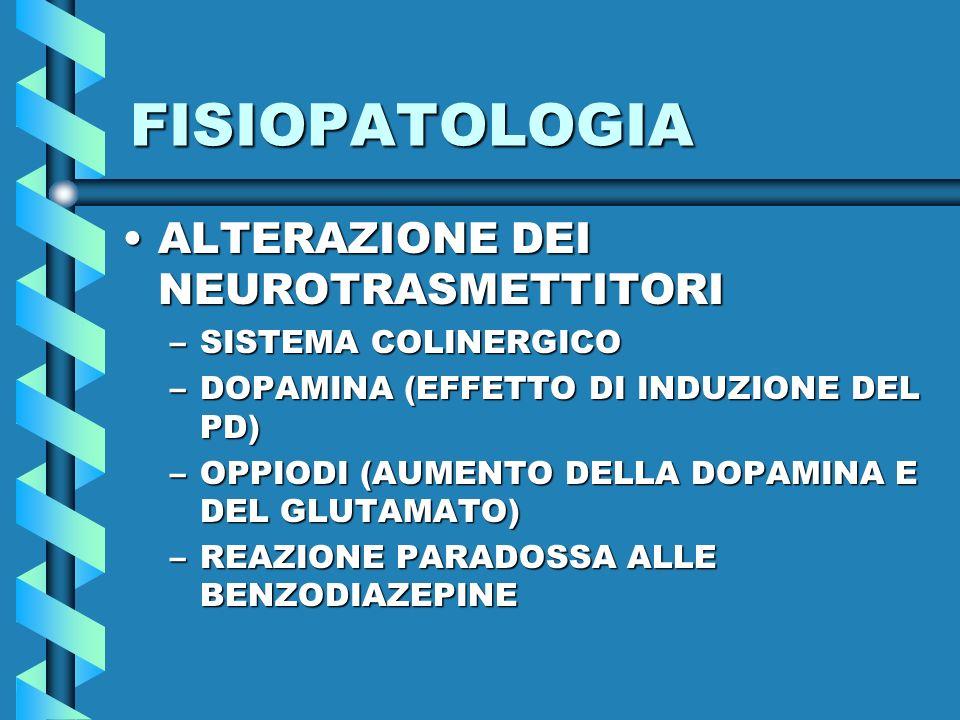 FISIOPATOLOGIA ALTERAZIONE DEI NEUROTRASMETTITORI SISTEMA COLINERGICO