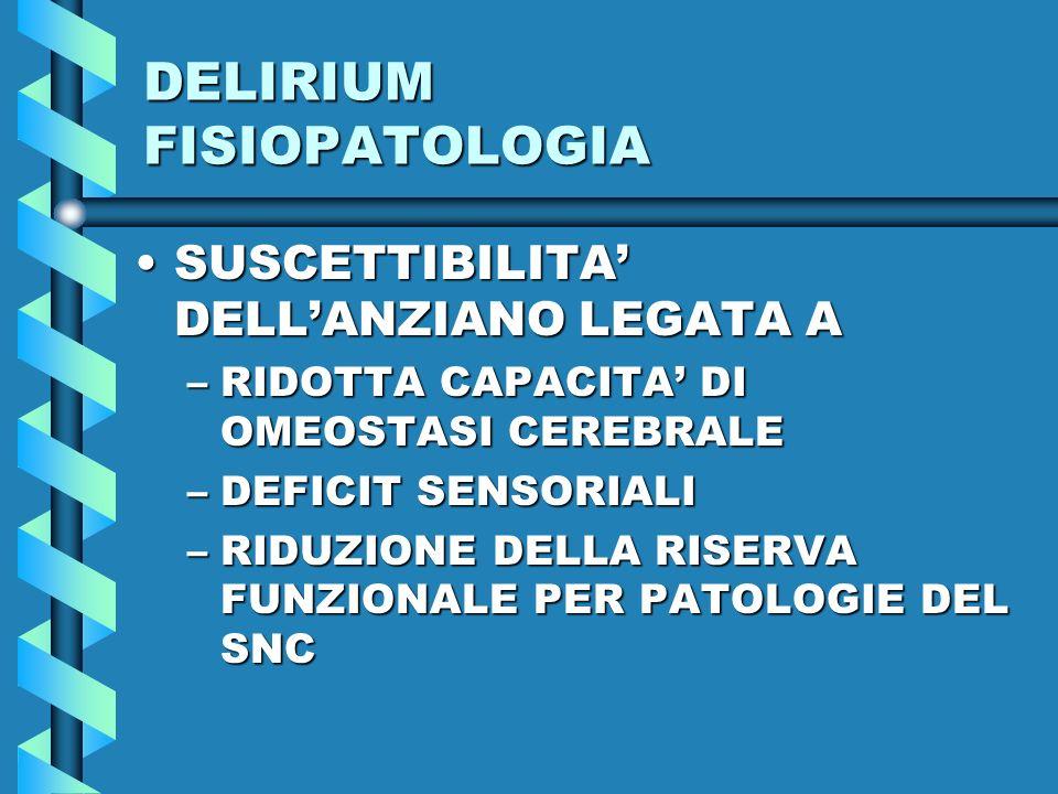 DELIRIUM FISIOPATOLOGIA