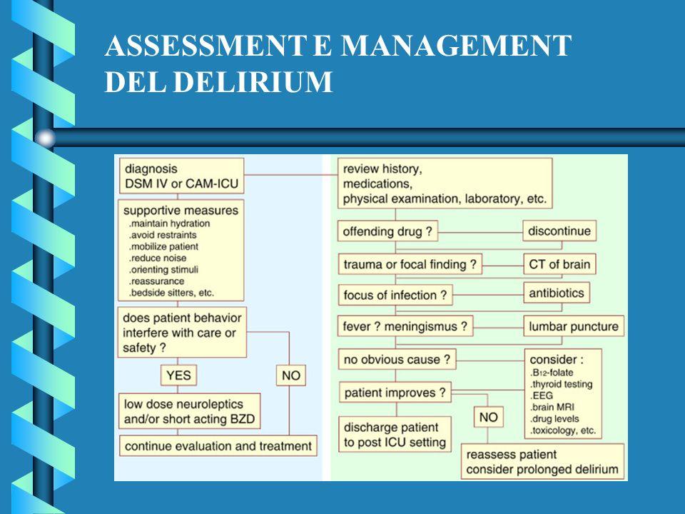 ASSESSMENT E MANAGEMENT DEL DELIRIUM