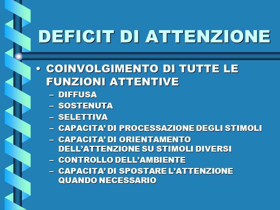 DEFICIT DI ATTENZIONE COINVOLGIMENTO DI TUTTE LE FUNZIONI ATTENTIVE