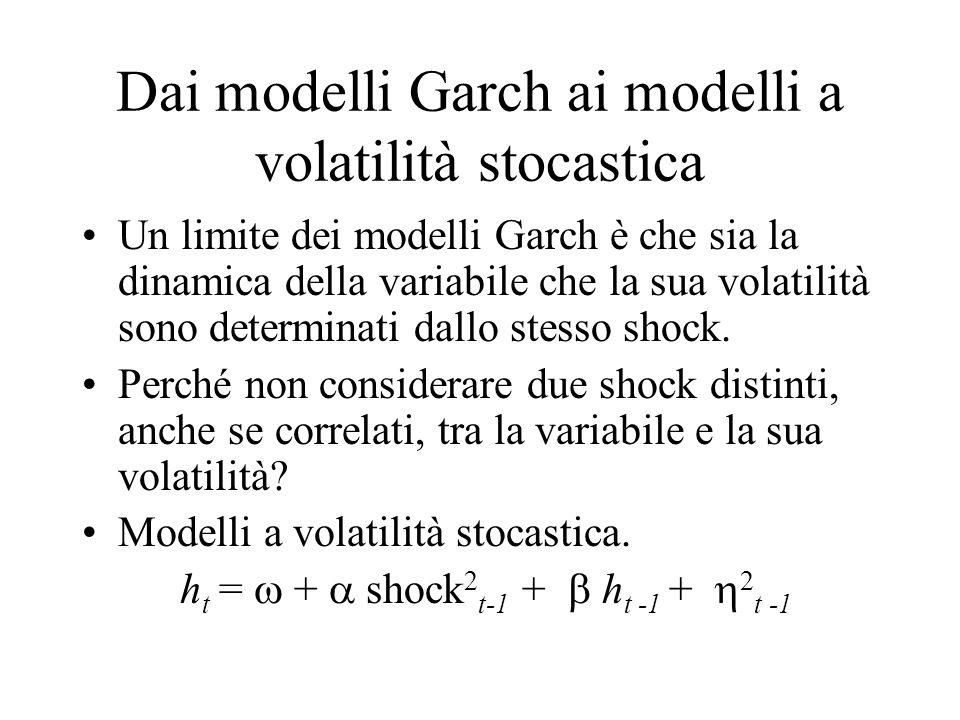 Dai modelli Garch ai modelli a volatilità stocastica