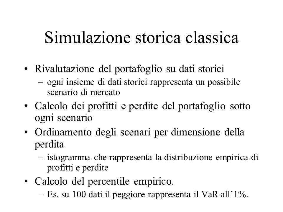 Simulazione storica classica