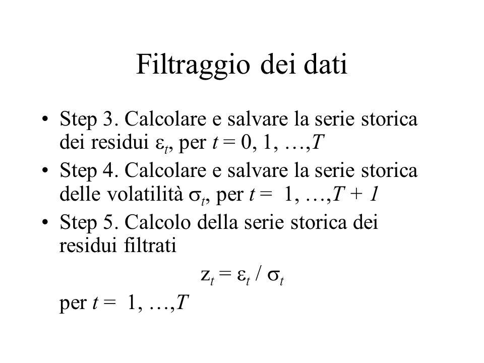 Filtraggio dei dati Step 3. Calcolare e salvare la serie storica dei residui t, per t = 0, 1, …,T.