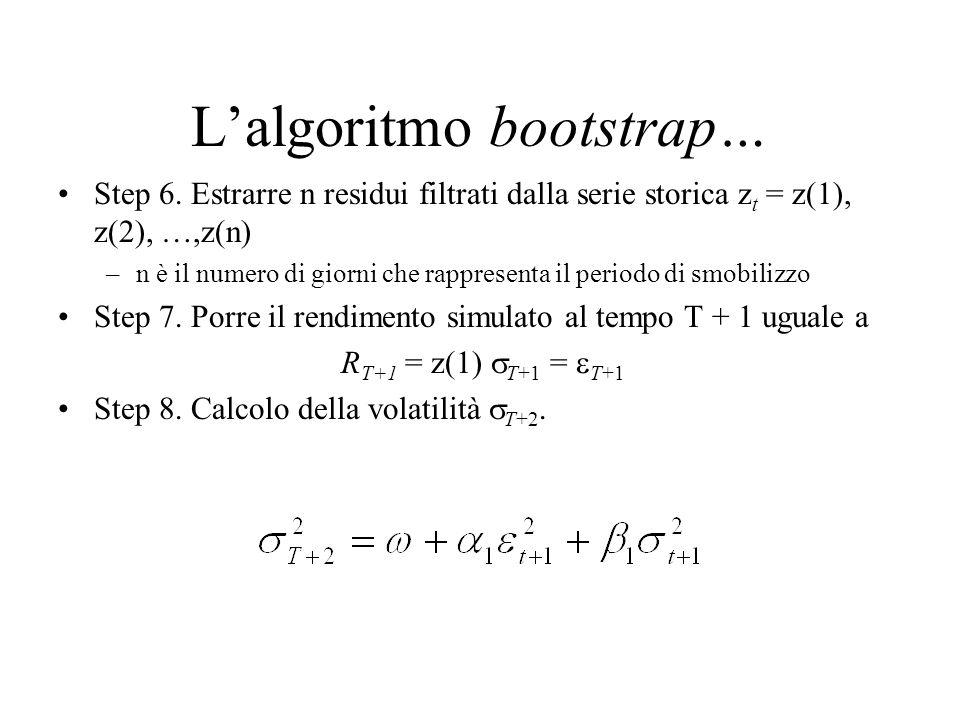 L'algoritmo bootstrap…