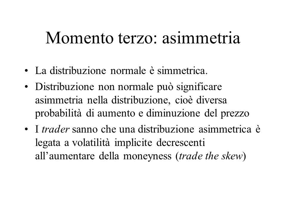 Momento terzo: asimmetria