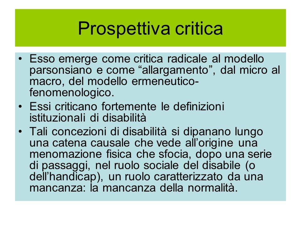 Prospettiva critica