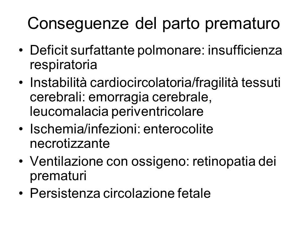 Conseguenze del parto prematuro