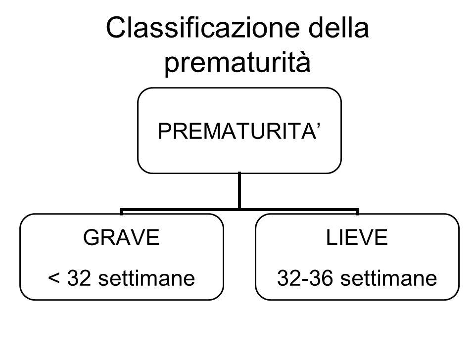 Classificazione della prematurità