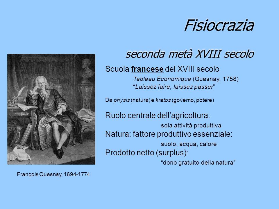 Fisiocrazia seconda metà XVIII secolo