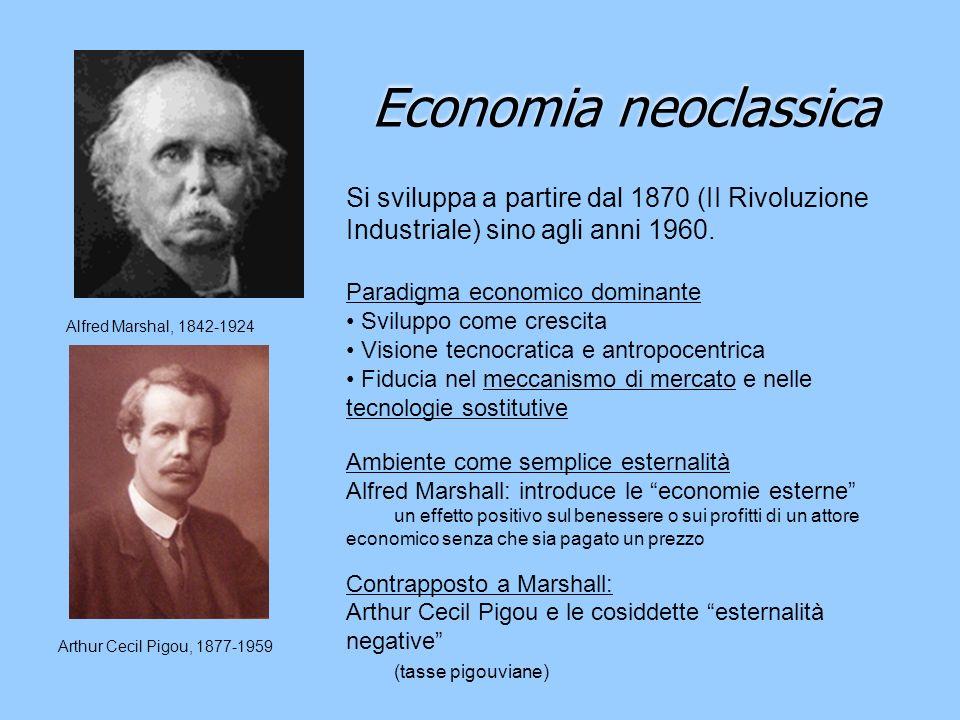 Economia neoclassica Si sviluppa a partire dal 1870 (II Rivoluzione Industriale) sino agli anni 1960.