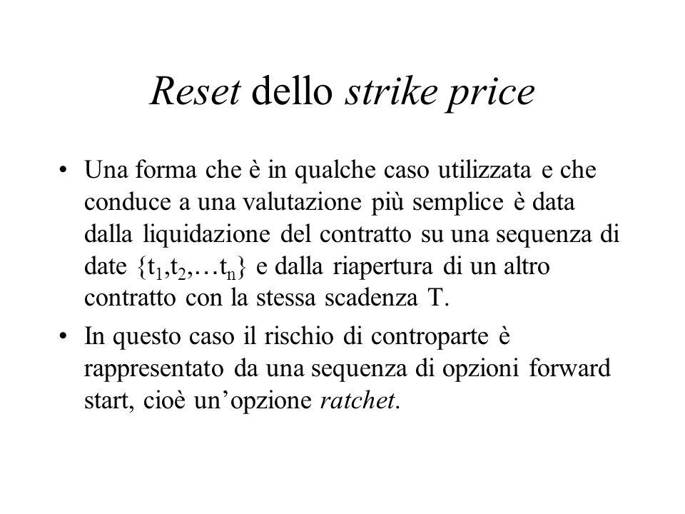 Reset dello strike price