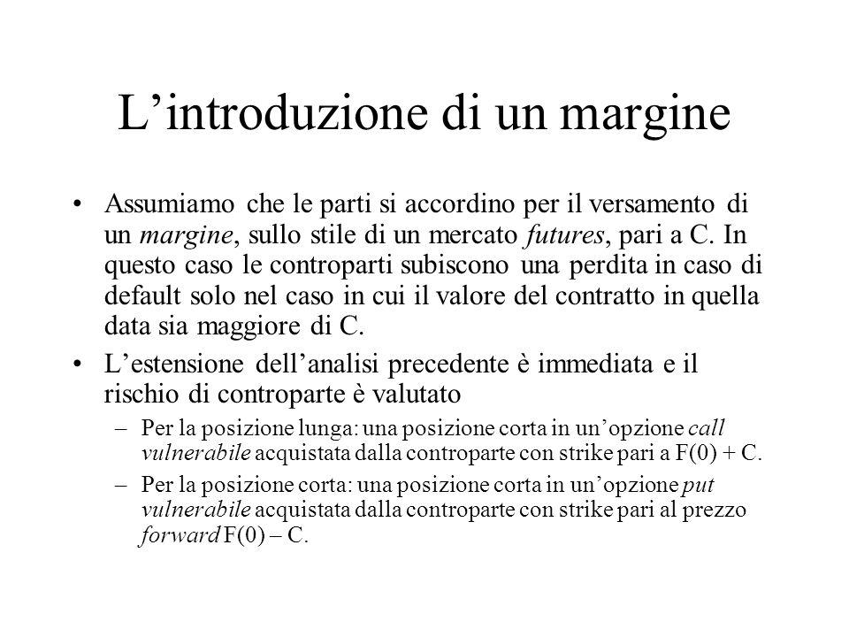 L'introduzione di un margine