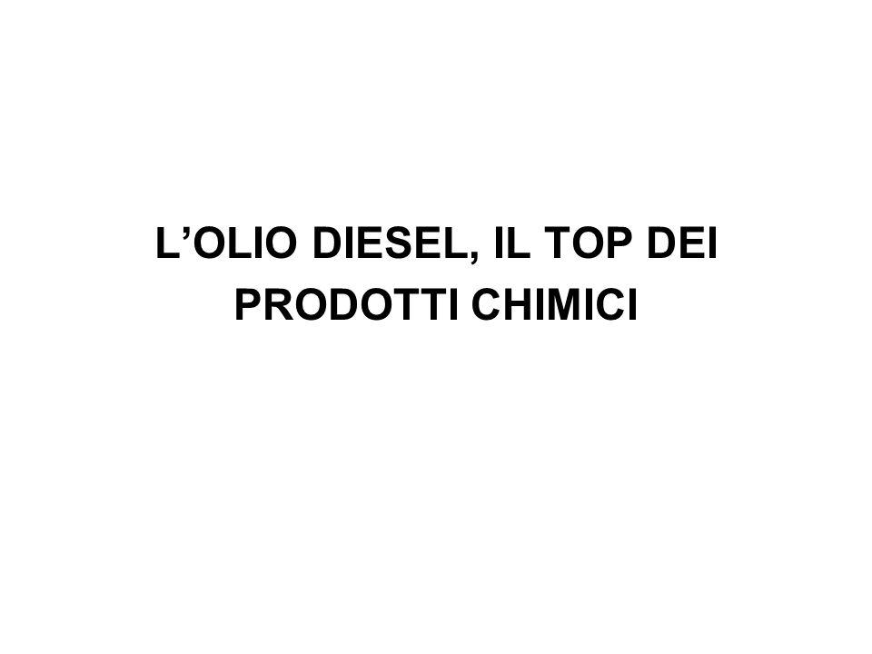 L'OLIO DIESEL, IL TOP DEI PRODOTTI CHIMICI