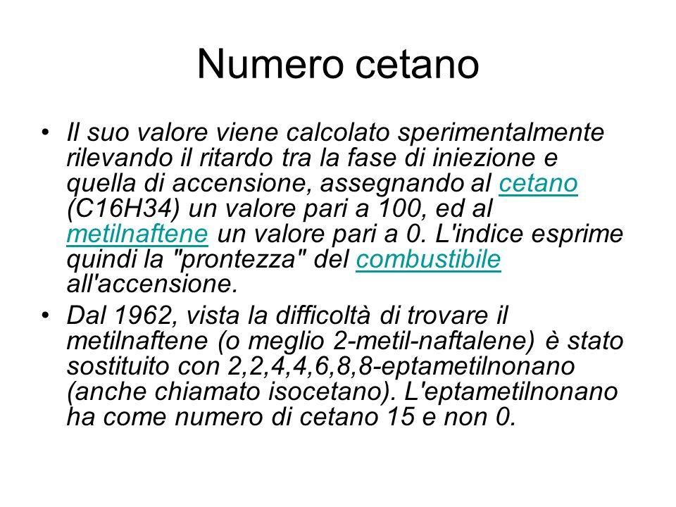 Numero cetano