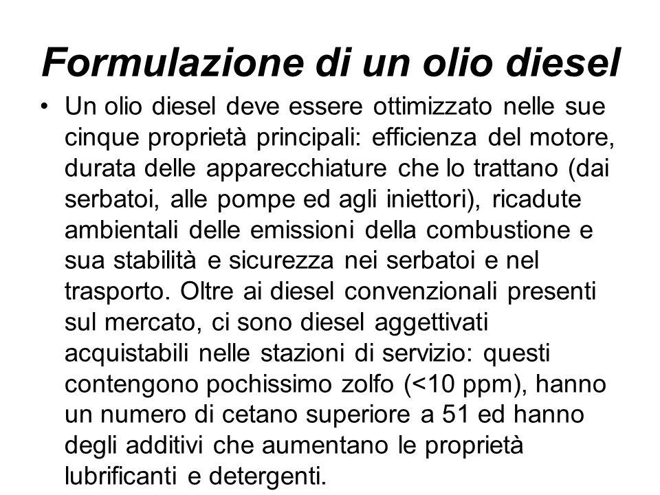 Formulazione di un olio diesel