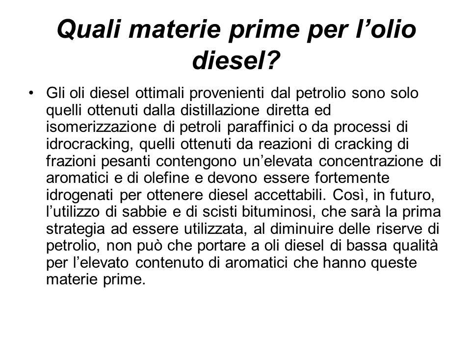Quali materie prime per l'olio diesel