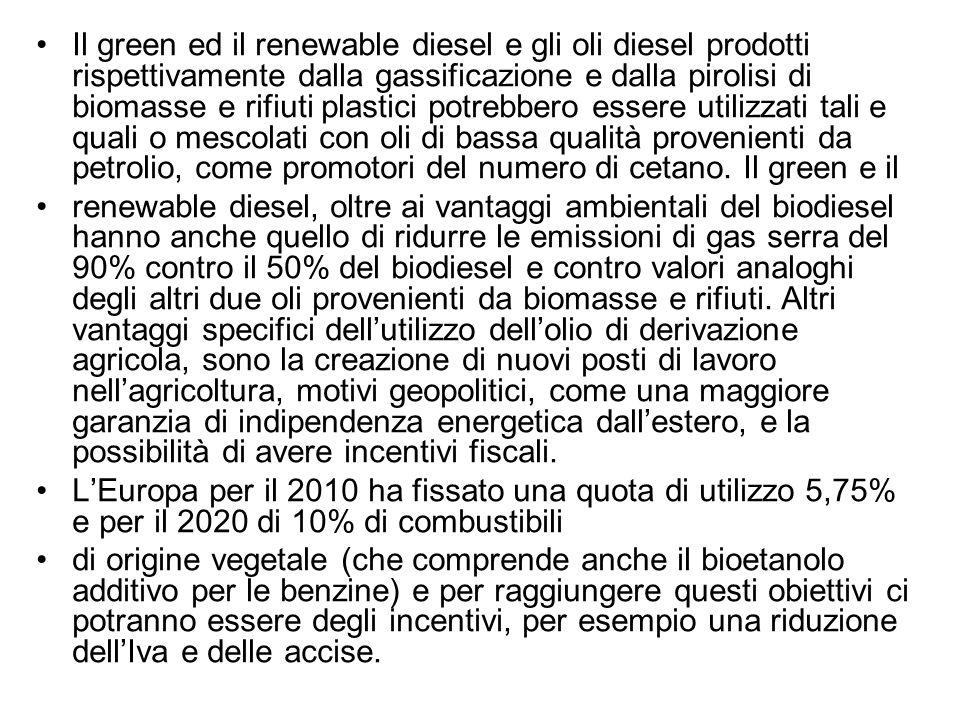 Il green ed il renewable diesel e gli oli diesel prodotti rispettivamente dalla gassificazione e dalla pirolisi di biomasse e rifiuti plastici potrebbero essere utilizzati tali e quali o mescolati con oli di bassa qualità provenienti da petrolio, come promotori del numero di cetano. Il green e il