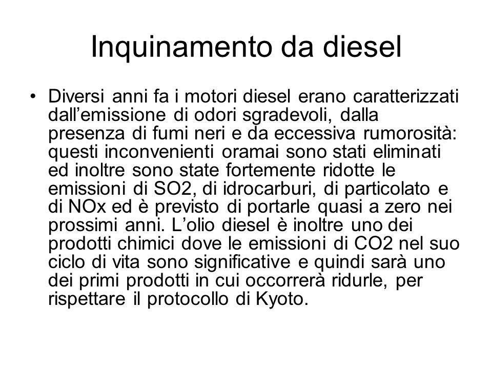 Inquinamento da diesel