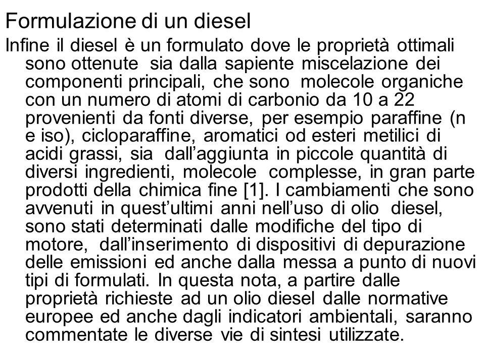 Formulazione di un diesel