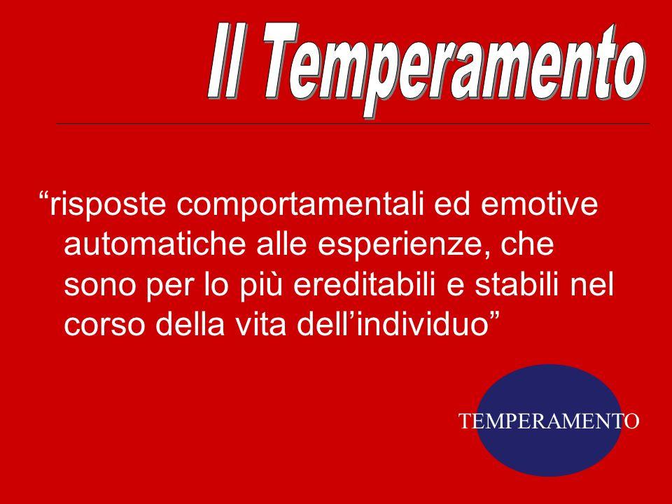 Il Temperamento
