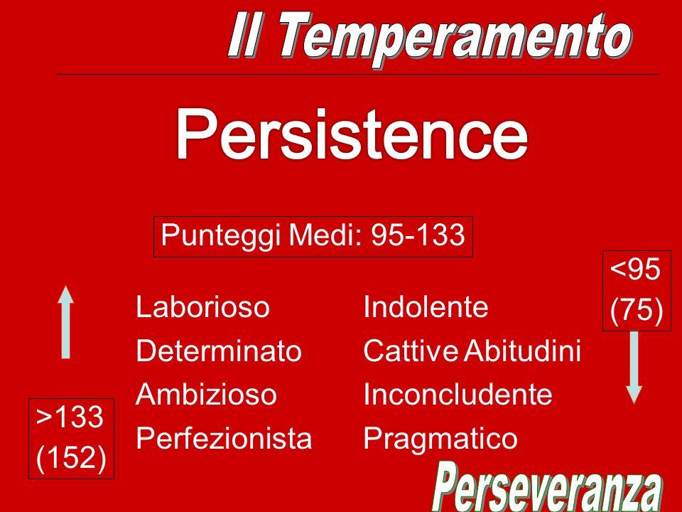 Persistence Il Temperamento Perseveranza Punteggi Medi: 95-133 <95
