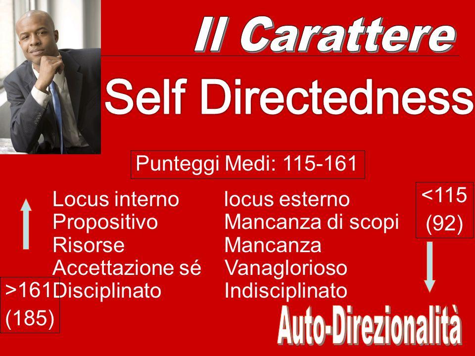 Self Directedness Il Carattere Auto-Direzionalità
