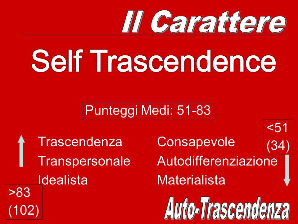 Self Trascendence Il Carattere Auto-Trascendenza Punteggi Medi: 51-83