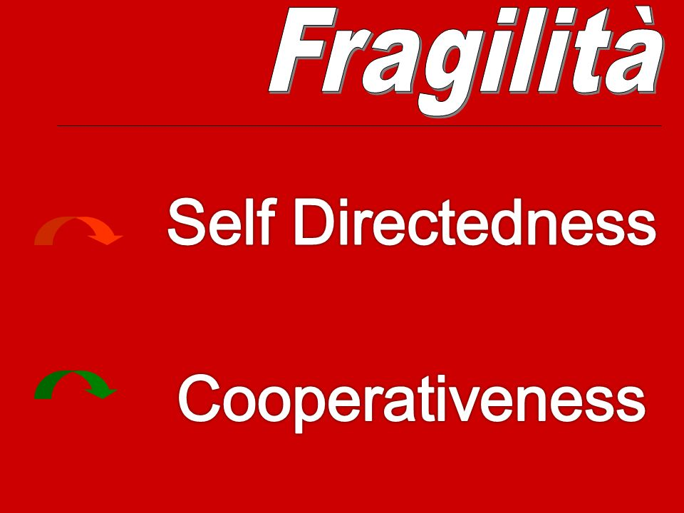Fragilità Self Directedness Cooperativeness