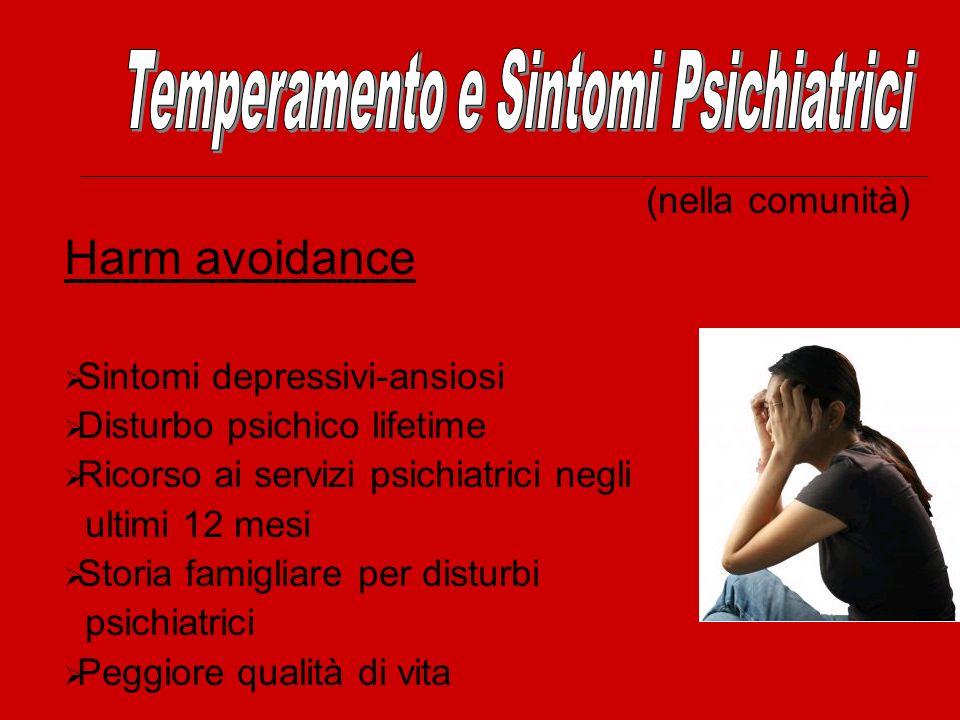 Temperamento e Sintomi Psichiatrici