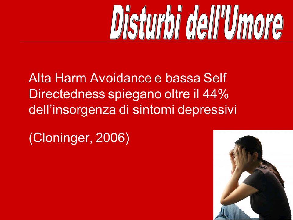 Disturbi dell Umore Alta Harm Avoidance e bassa Self Directedness spiegano oltre il 44% dell'insorgenza di sintomi depressivi.