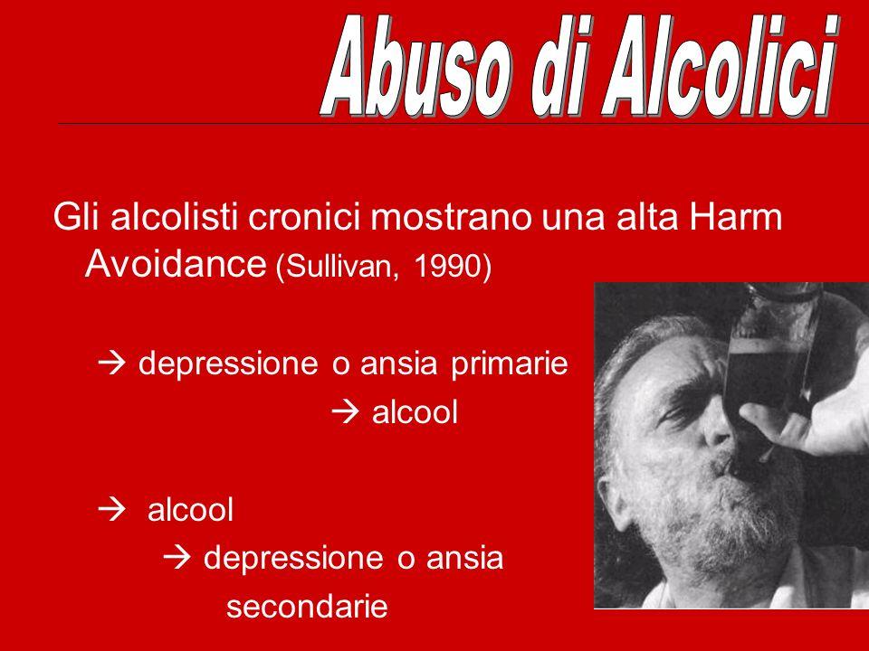 Abuso di Alcolici Gli alcolisti cronici mostrano una alta Harm Avoidance (Sullivan, 1990)  depressione o ansia primarie.