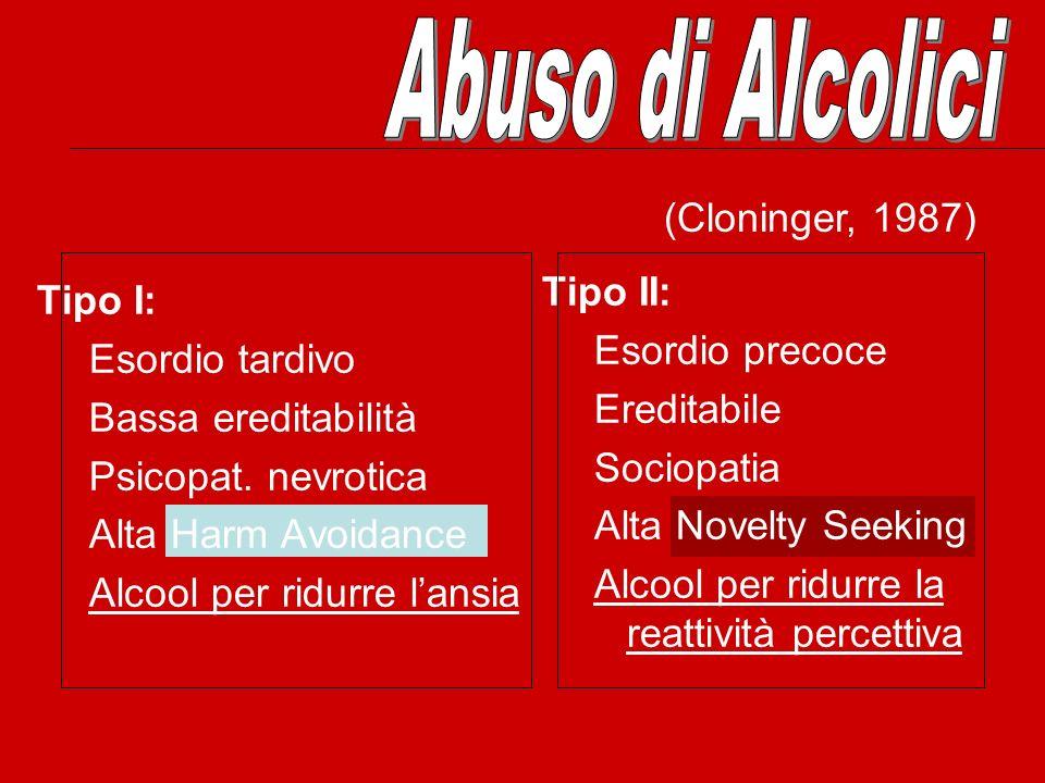 Abuso di Alcolici (Cloninger, 1987) Tipo II: Tipo I: Esordio precoce