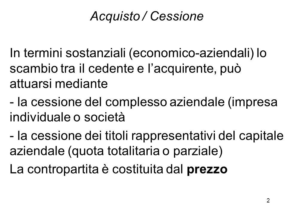 Acquisto / Cessione In termini sostanziali (economico-aziendali) lo scambio tra il cedente e l'acquirente, può attuarsi mediante.