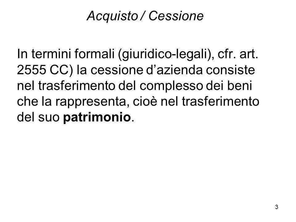 Acquisto / Cessione