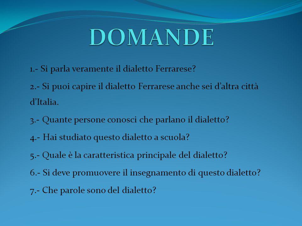 DOMANDE 1.- Si parla veramente il dialetto Ferrarese