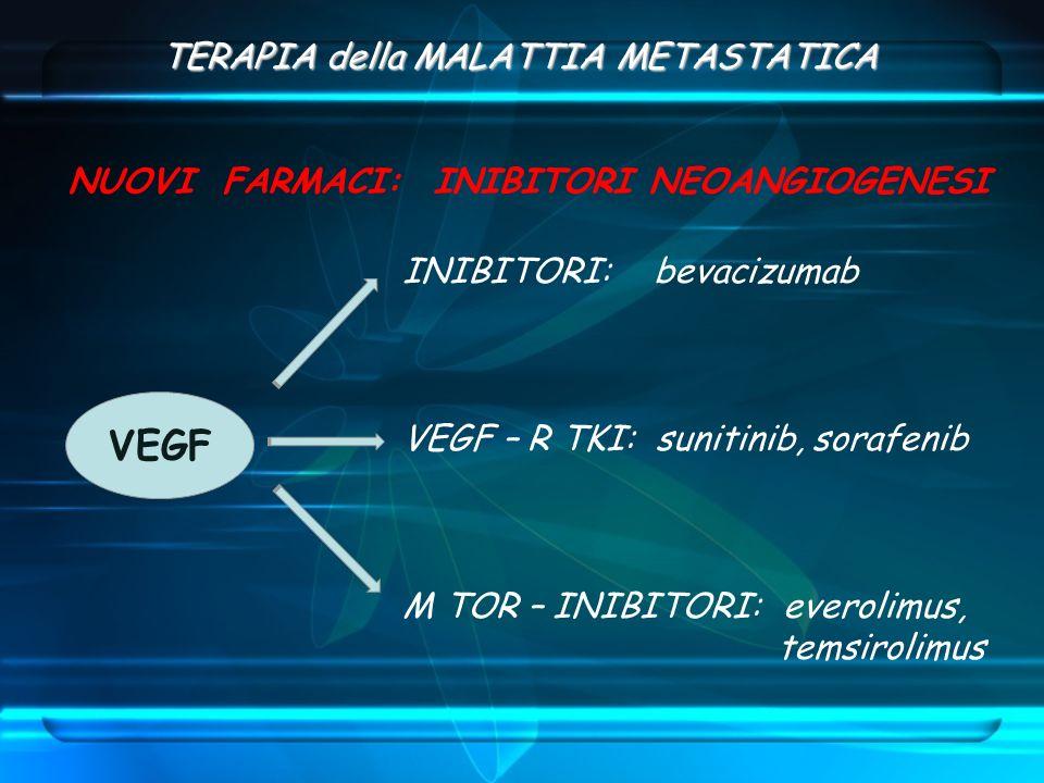 VEGF TERAPIA della MALATTIA METASTATICA