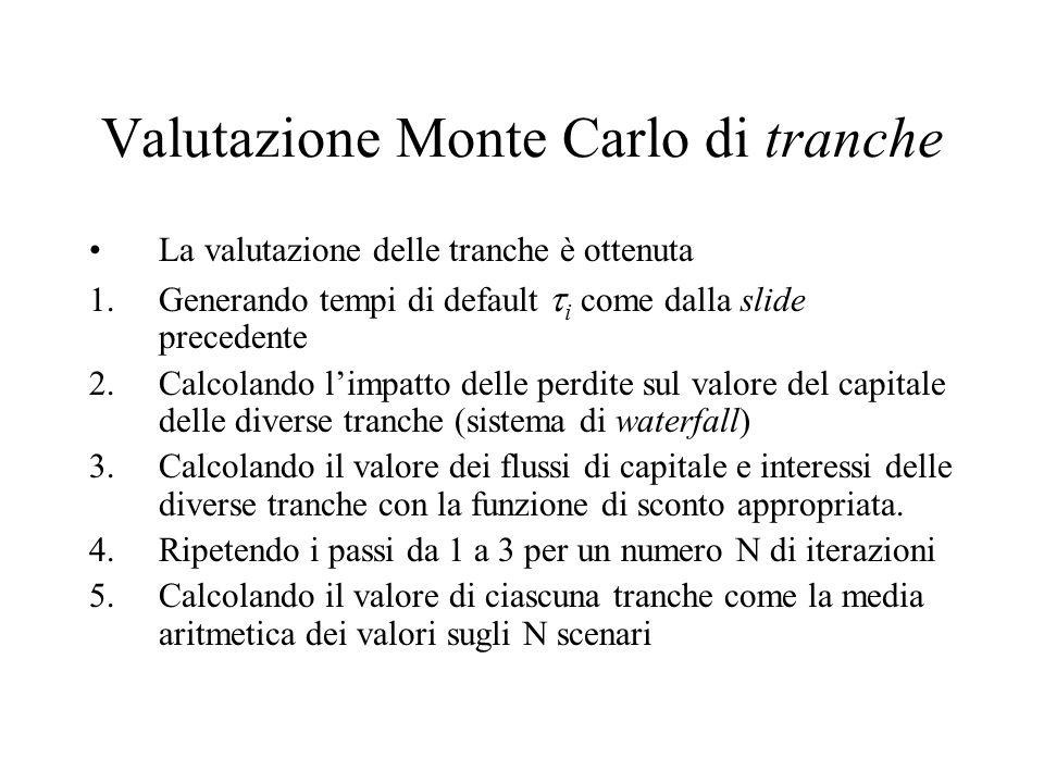Valutazione Monte Carlo di tranche