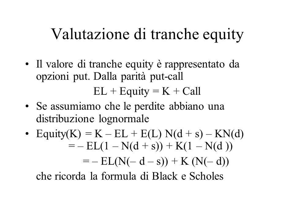 Valutazione di tranche equity