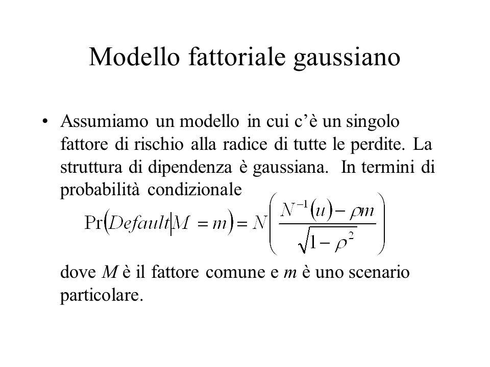 Modello fattoriale gaussiano