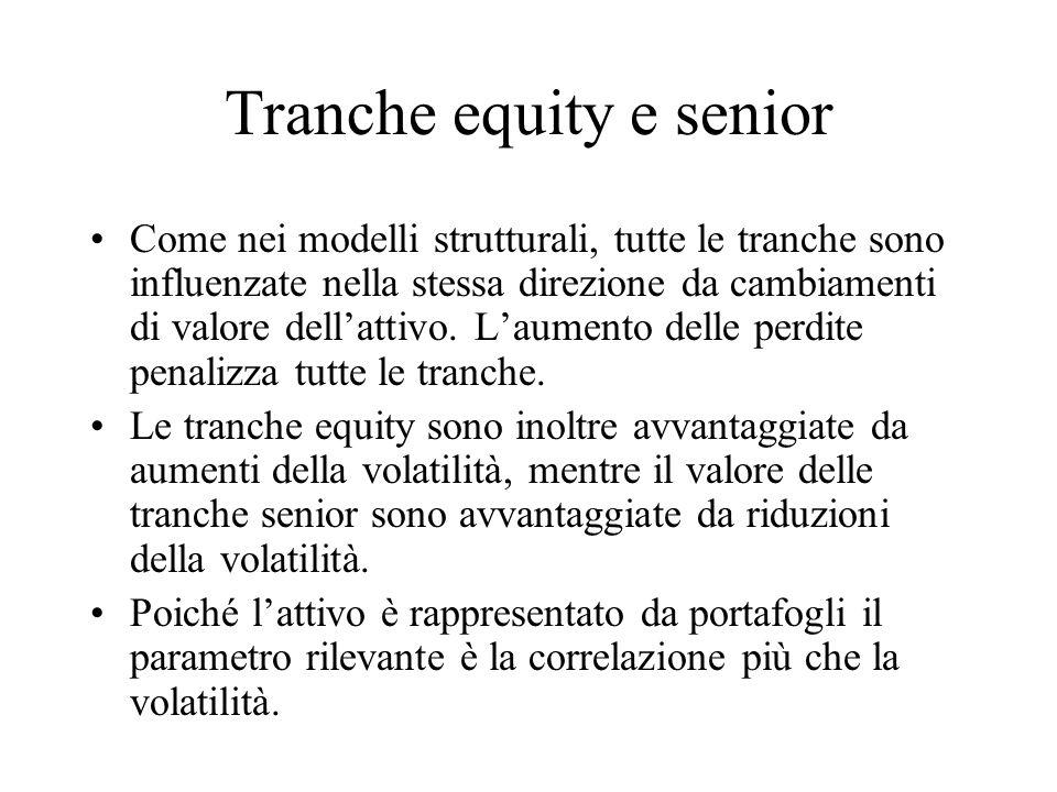 Tranche equity e senior