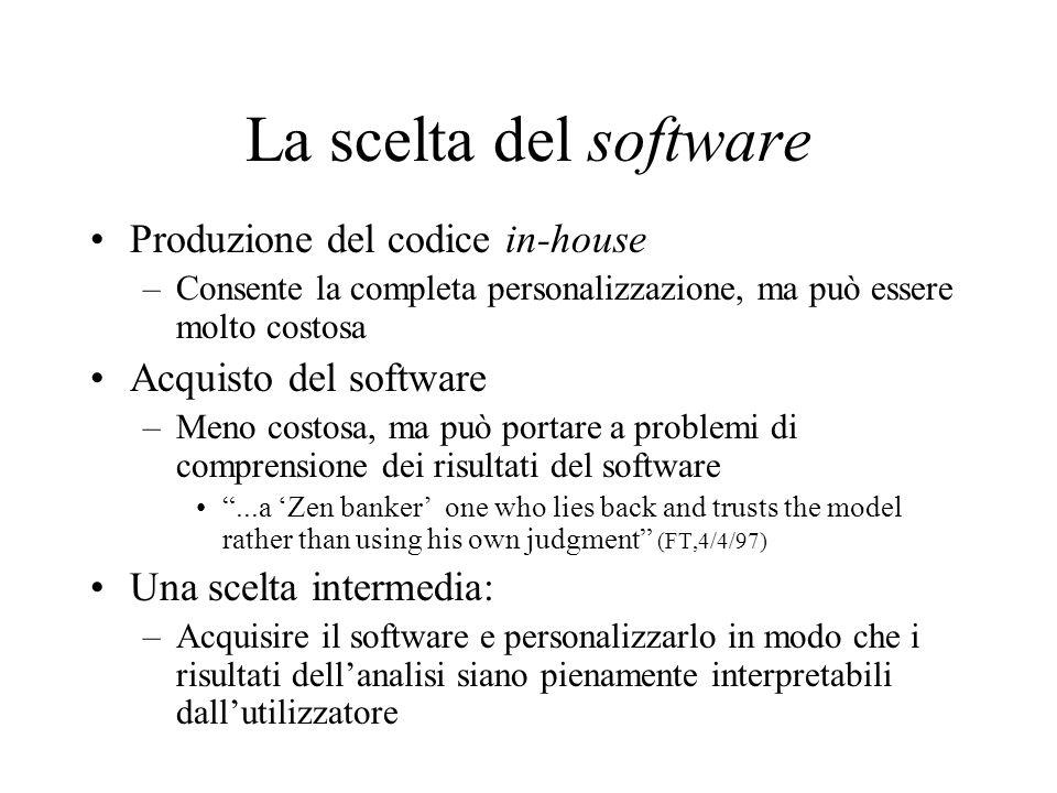 La scelta del software Produzione del codice in-house