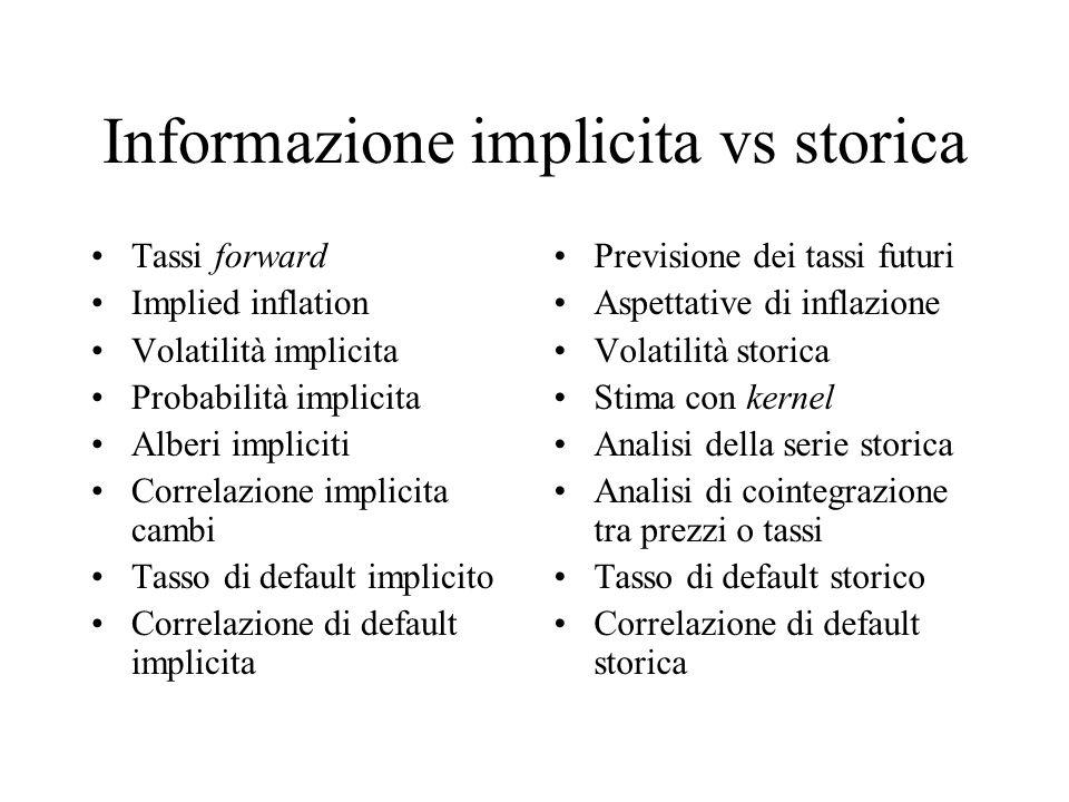 Informazione implicita vs storica