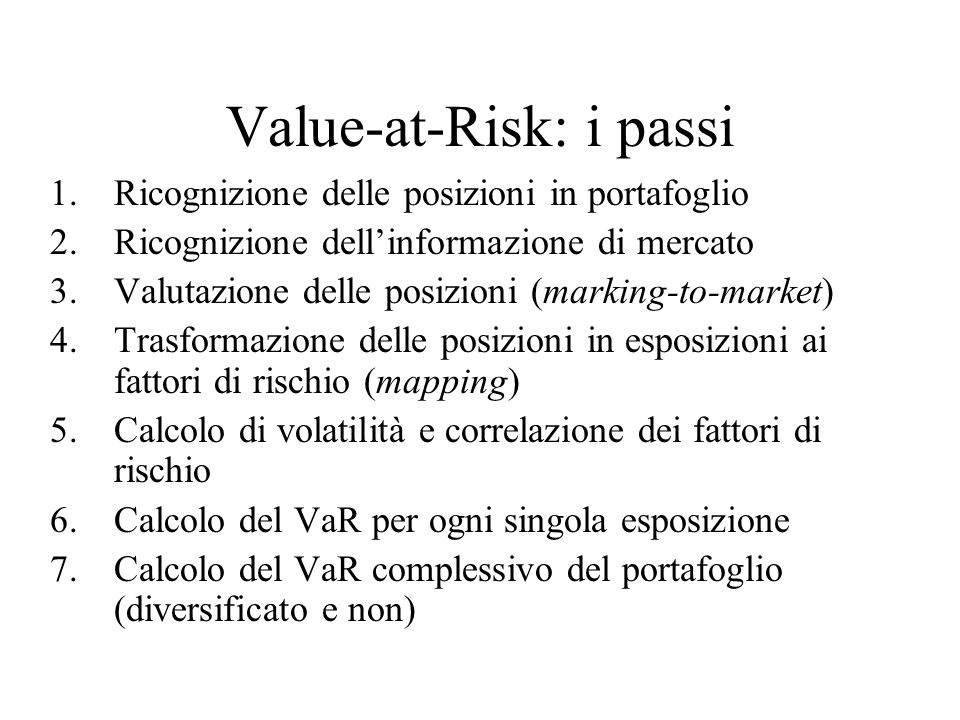 Value-at-Risk: i passi