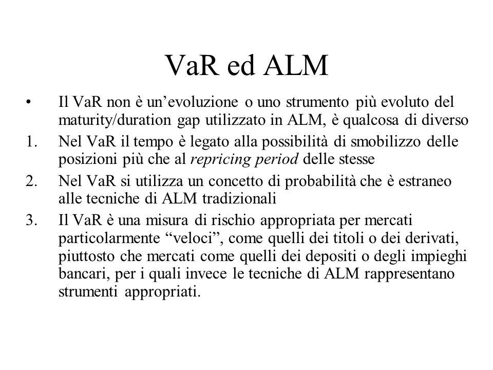 VaR ed ALM Il VaR non è un'evoluzione o uno strumento più evoluto del maturity/duration gap utilizzato in ALM, è qualcosa di diverso.